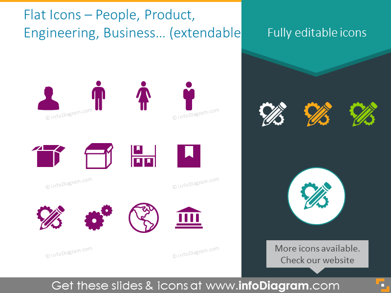 Flat Icons – People, Product,  Engineering, Business