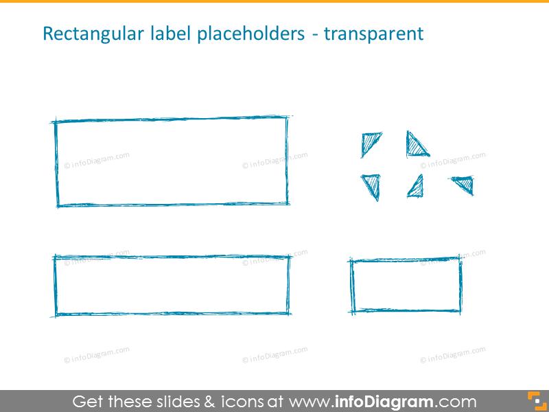 Rectangular label placeholders
