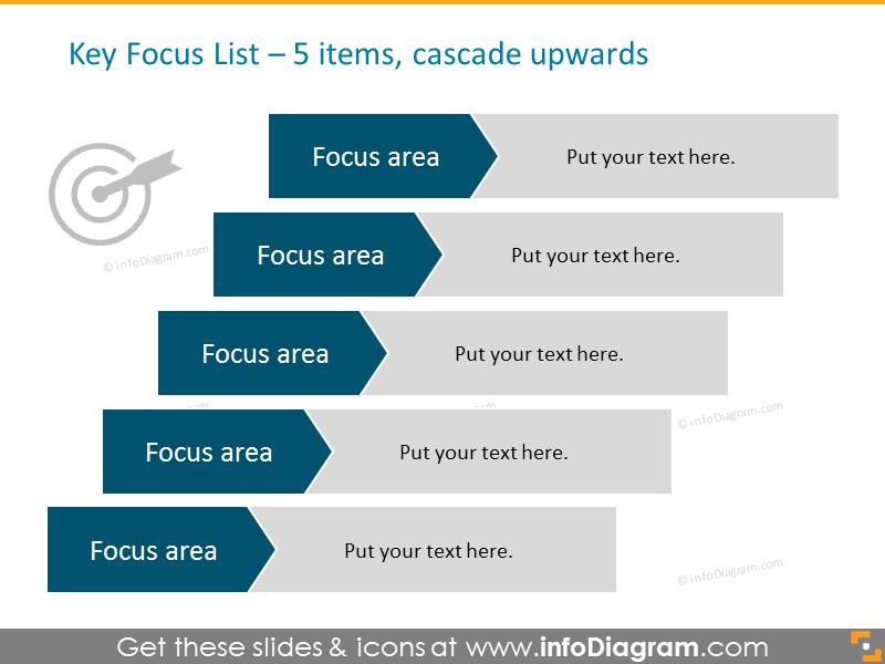 Activity-on-arrow Diagram template  for placing items cascade upwards