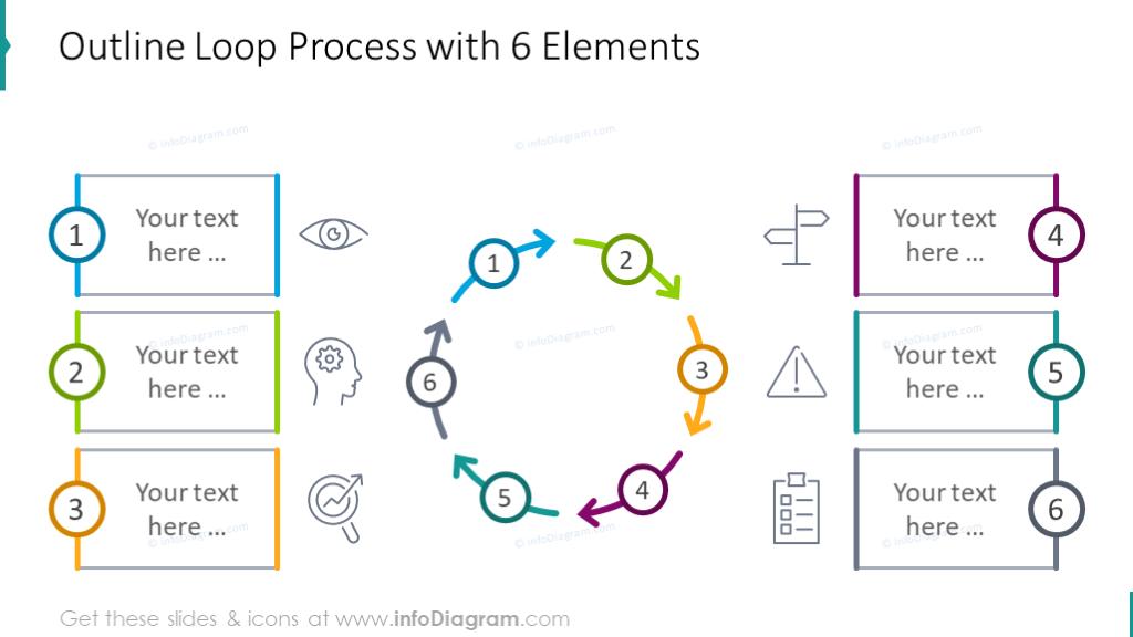 6 elements loop process diagram