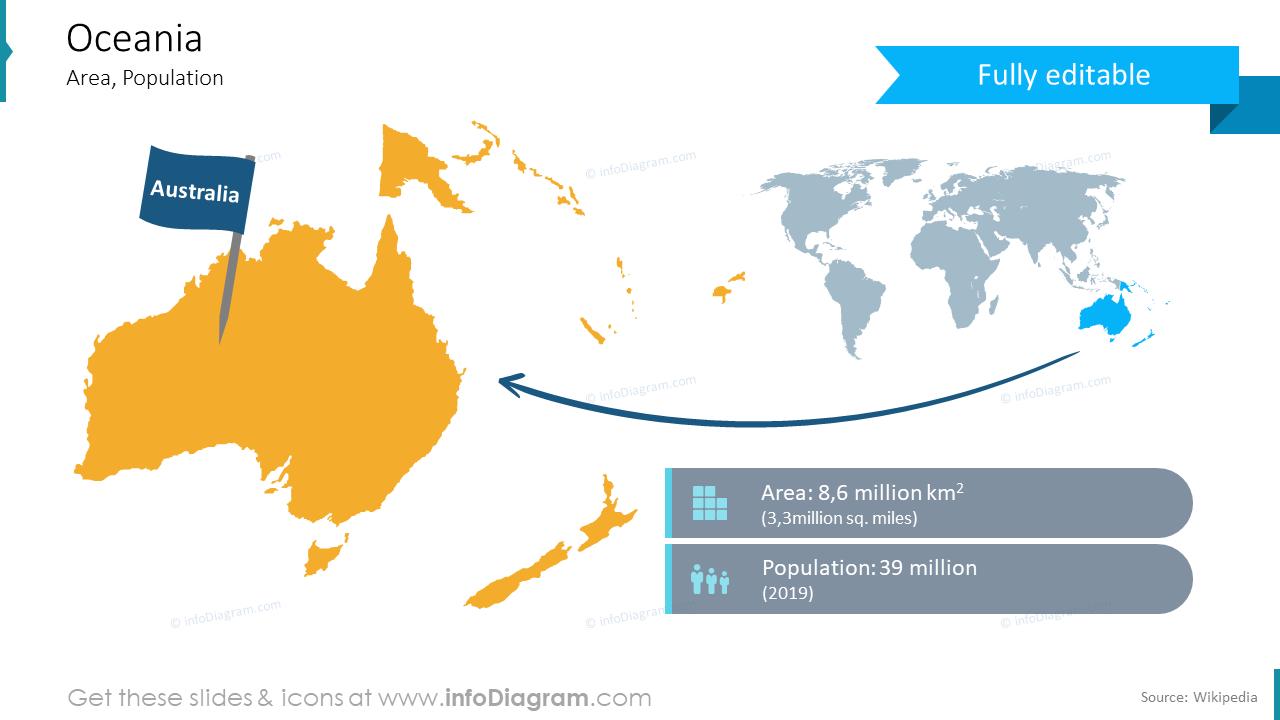 Australian continent map demographics area data pptx