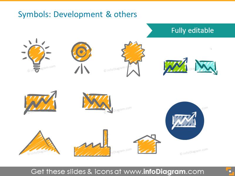 Development scribble symbols