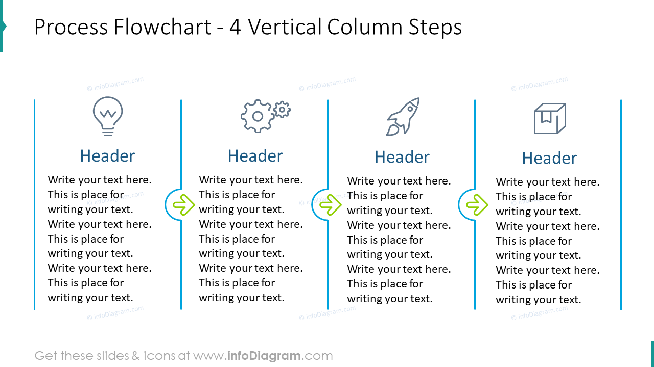 Process flowchart for four vertical column steps