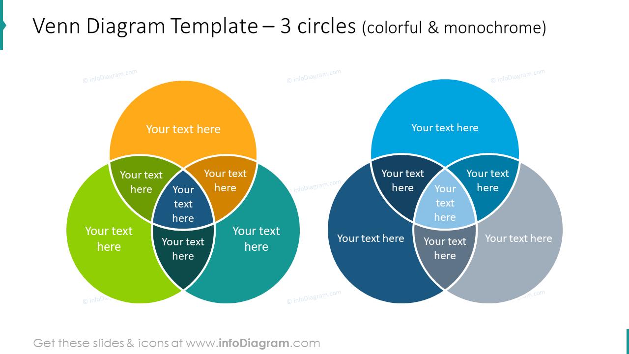 Venn diagram template for 3 circles