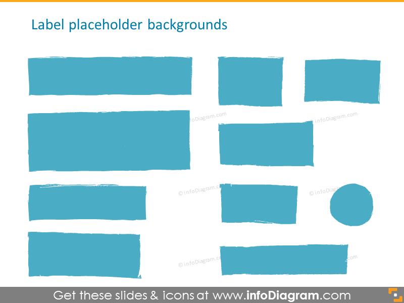 Label placeholder backgrounds