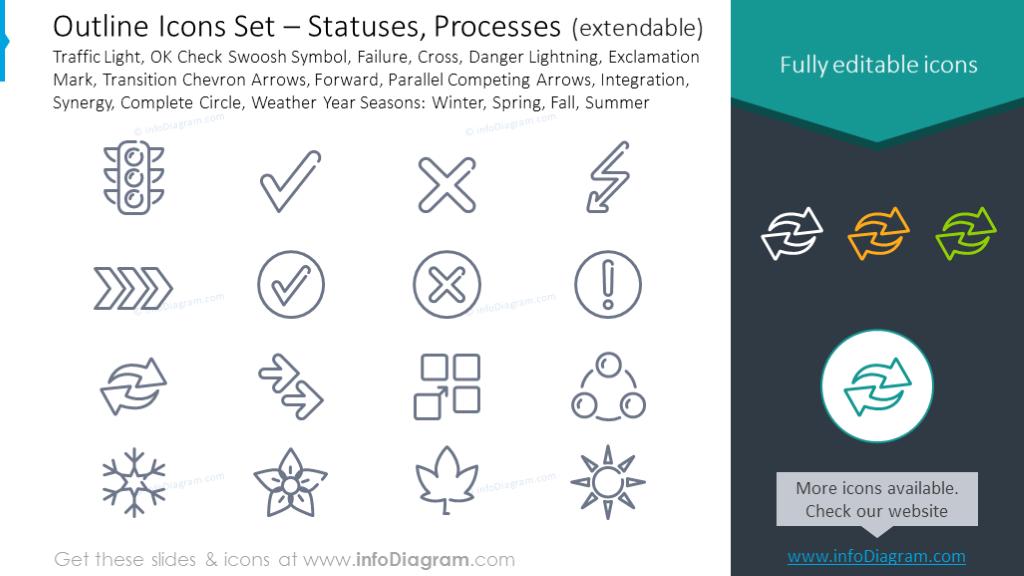Outline Icons: Statuses, Processes, Failure, Danger Lightning, Synergy