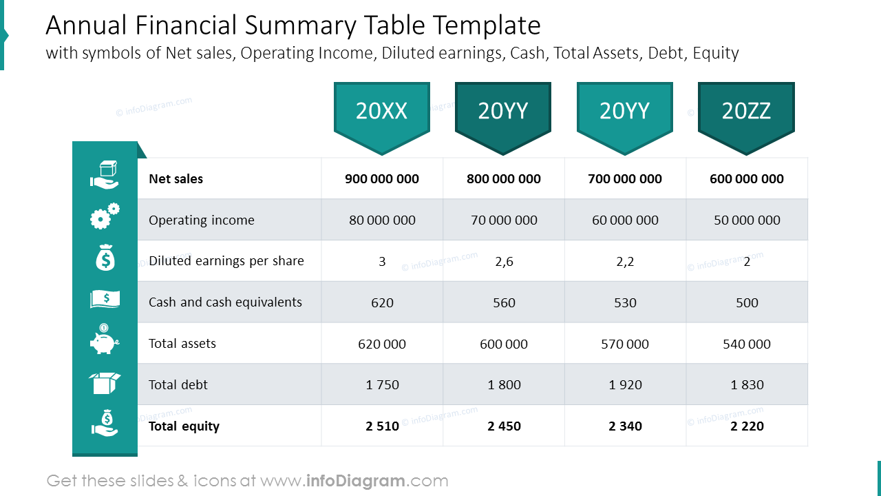 Annual financial summary colorful table with icons