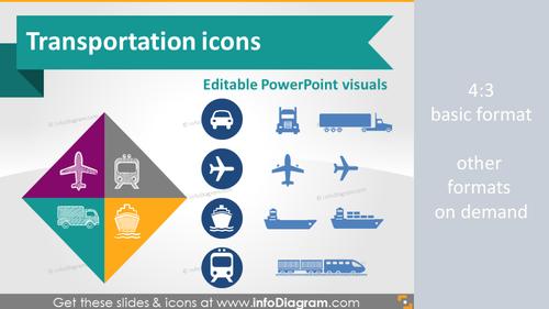 Transport Road Rail Air Water Logistics Symbols (PPT clipart)