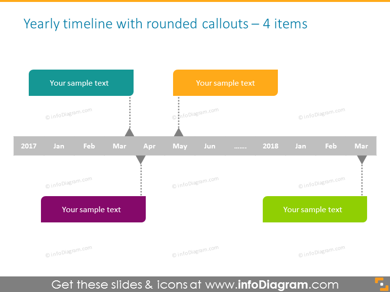 yearly timeline template  with rounded callouts for 4 elements