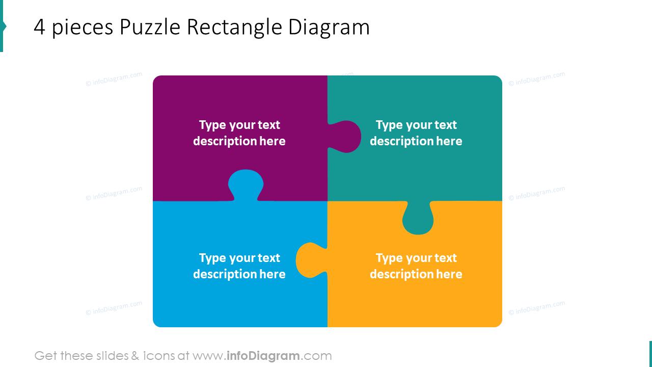 4 pieces puzzle rectangle diagram