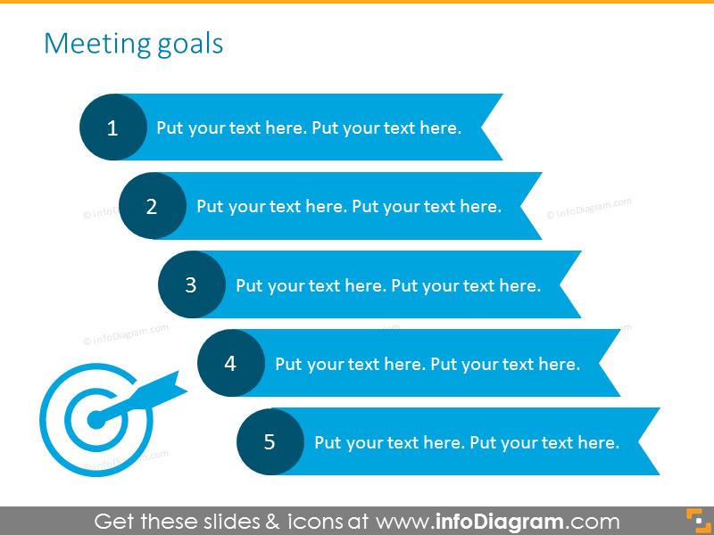 Boardmeeting ppt template - main goals list