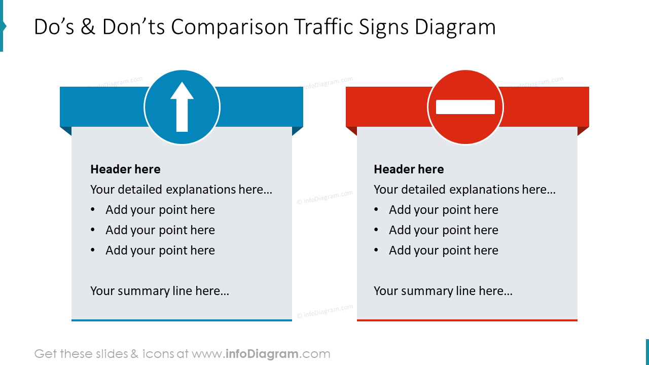 Do's and don'ts comparison traffic signs diagram