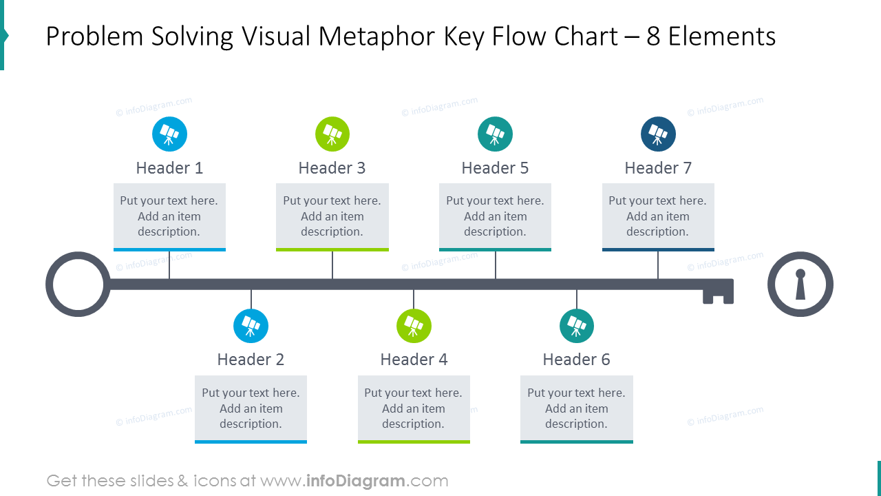 Problem solving visual metaphor shown as key flow chart for 8 elements