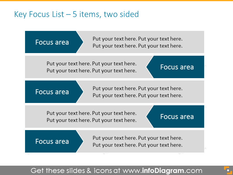 Two-sided focus list