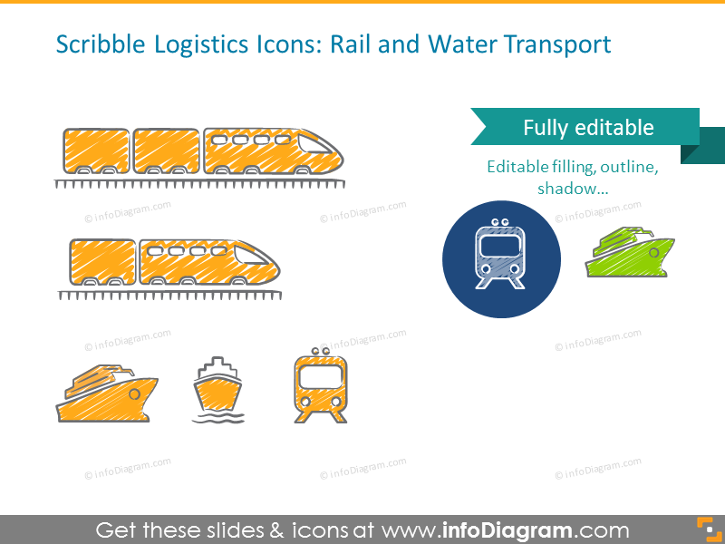 Example of the rail and water transport scribble symbols