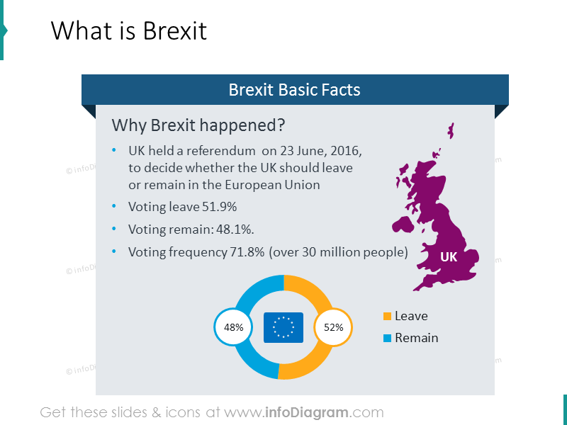 Brexit basic facts with list description and flat map
