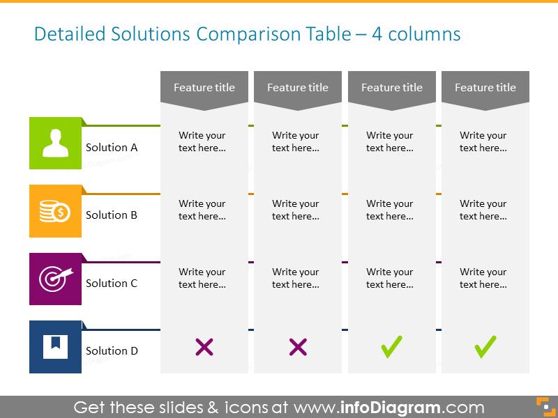 Solutions Comparison - 4-columns table template