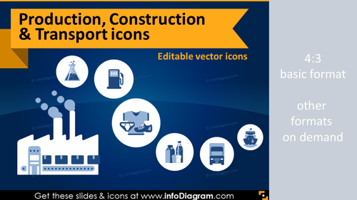 Industry icons: Production, Construction, Transportation (flat PPT clipart)