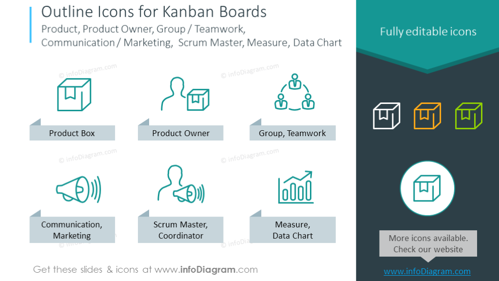Kanban icons:Product, Product, Teamwork, Communication, Marketing