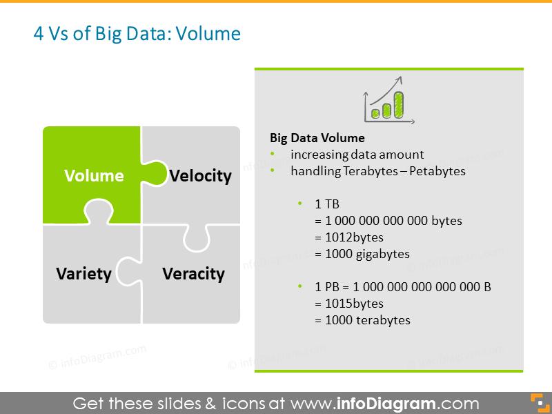 Big Data Volume terabytes powerpoint icon