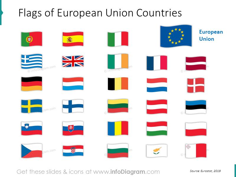 EU flags graphics