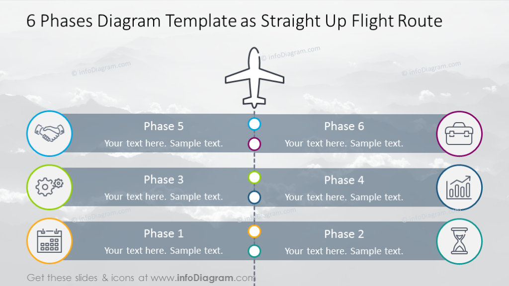 Six phases diagram illustrated with straight up flight and description