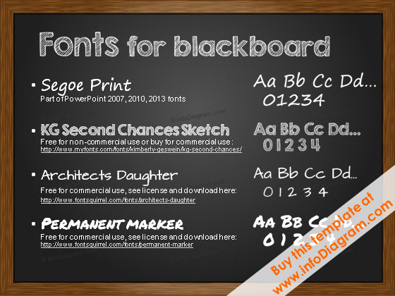 Best script Fonts for Blackboard Charcoal PowerPoint