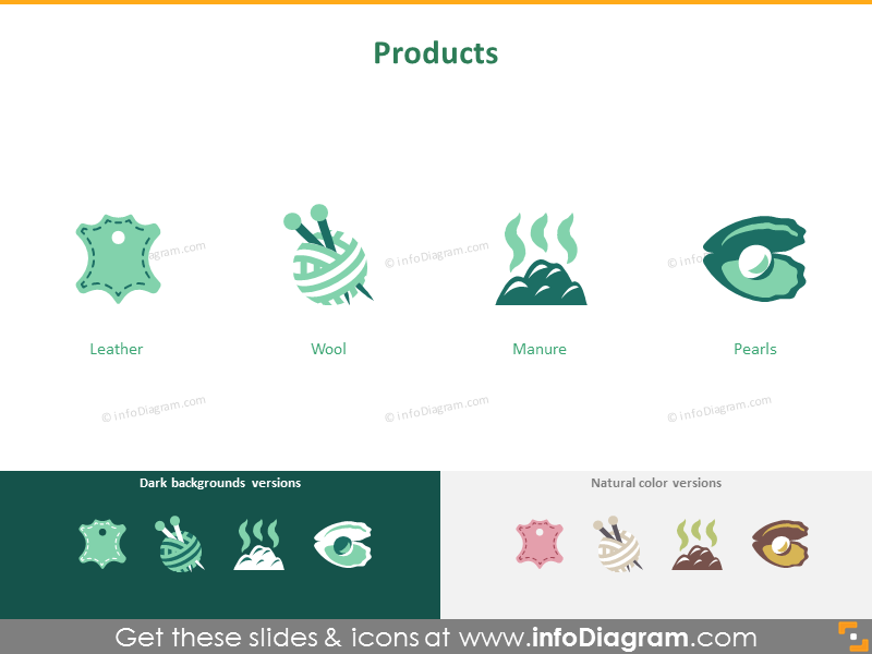 Agricultural sector: Products