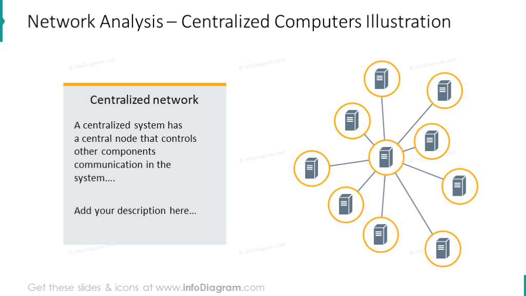 Centralized computers scheme presented with outline graphics