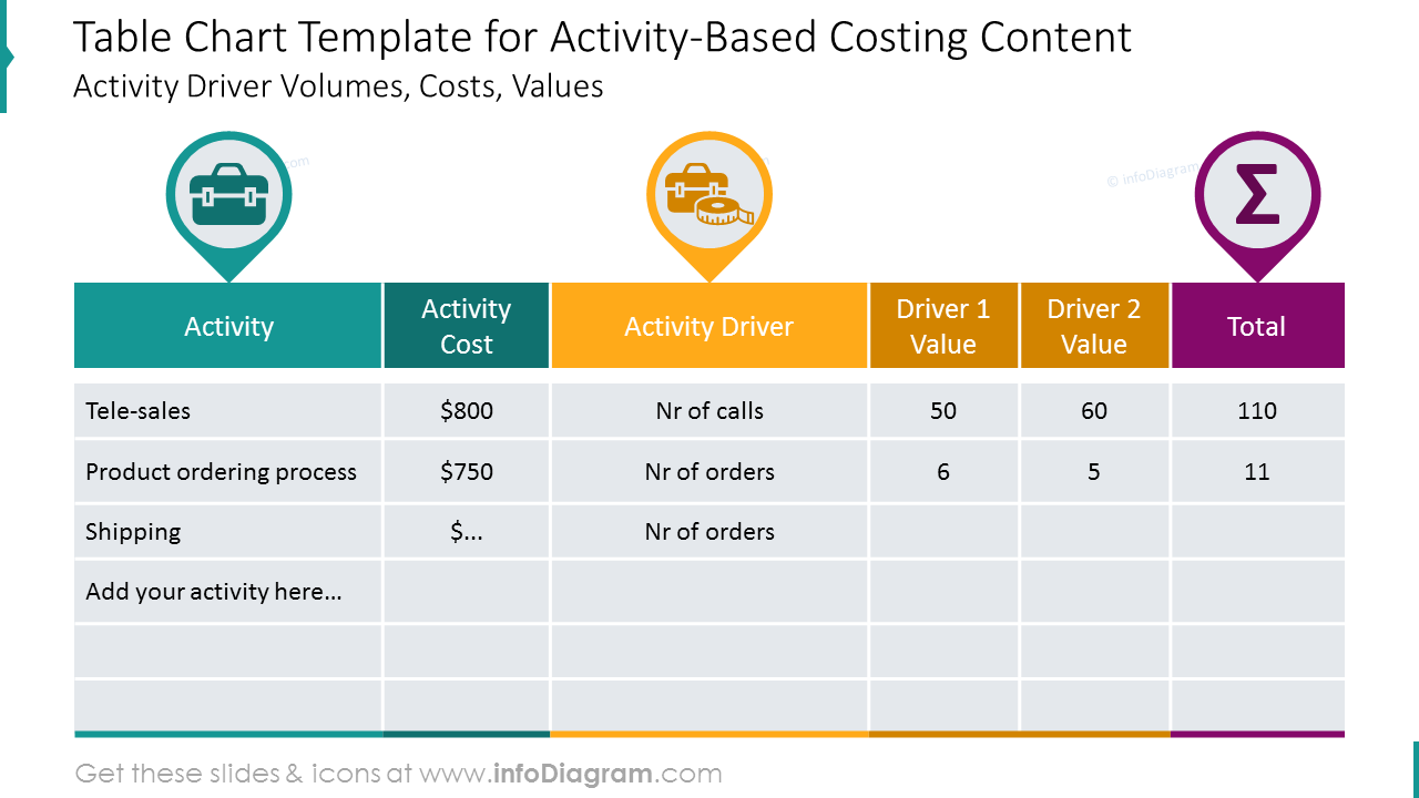 Activity-based costing content table with colorful icons