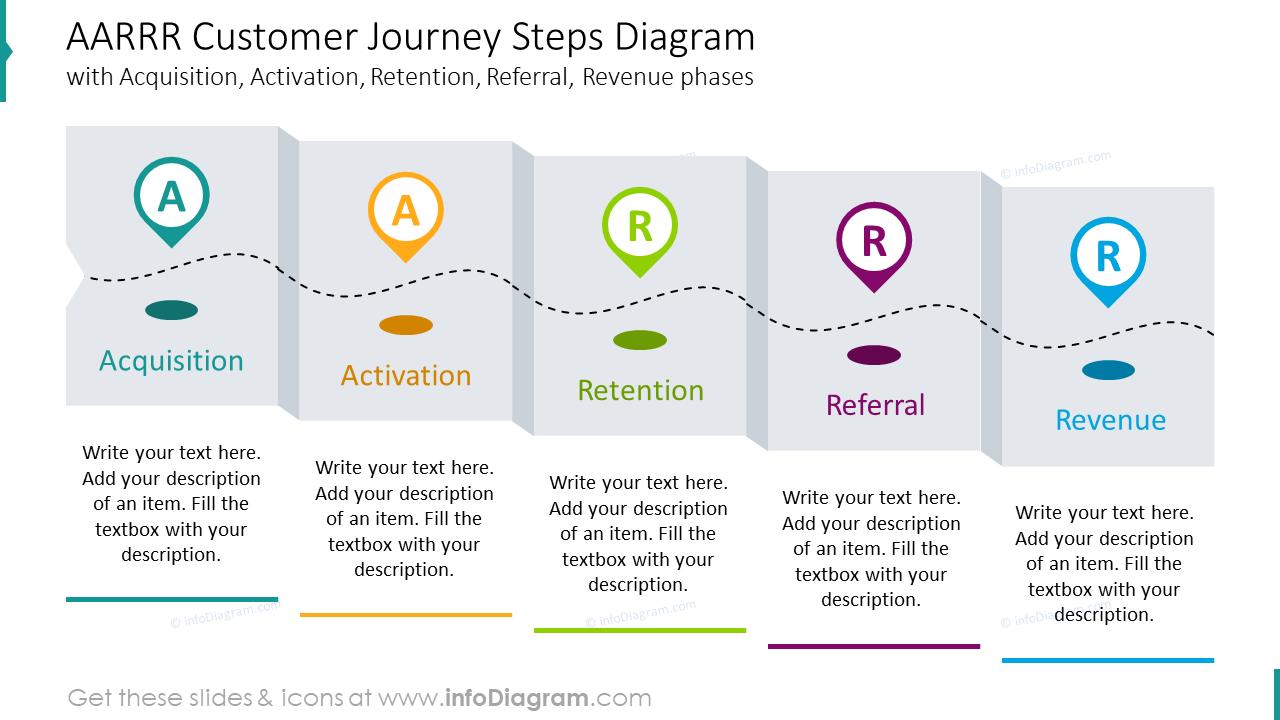 AARRR-model-funnel-startup-metrics-pirate-framework-customer-journey-steps-RARRA-HEART-Acquisition-Activation-Retention-Referral-Revenue-diagram-chart-powerpoint-template