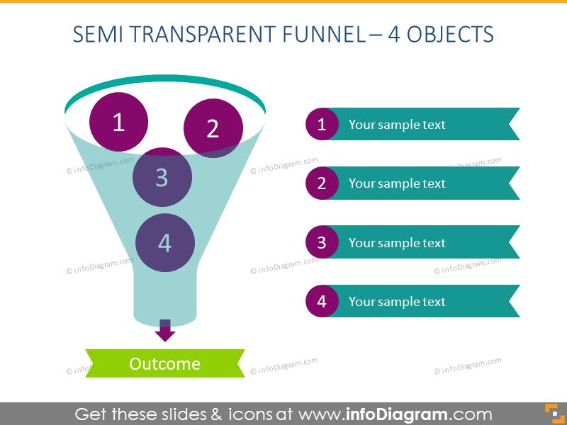 4 steps Semi Transparent Funnel schema