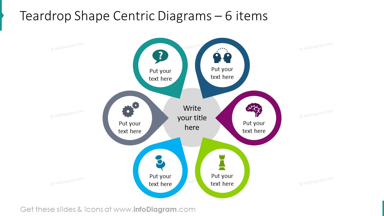 Teardrop shape centric diagram for 6 items