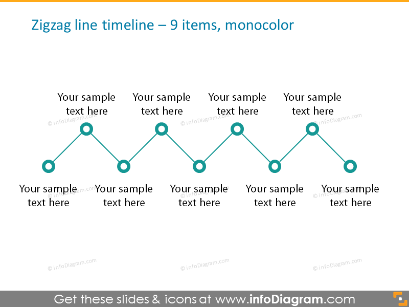 timeline infographicmaker template 9 items