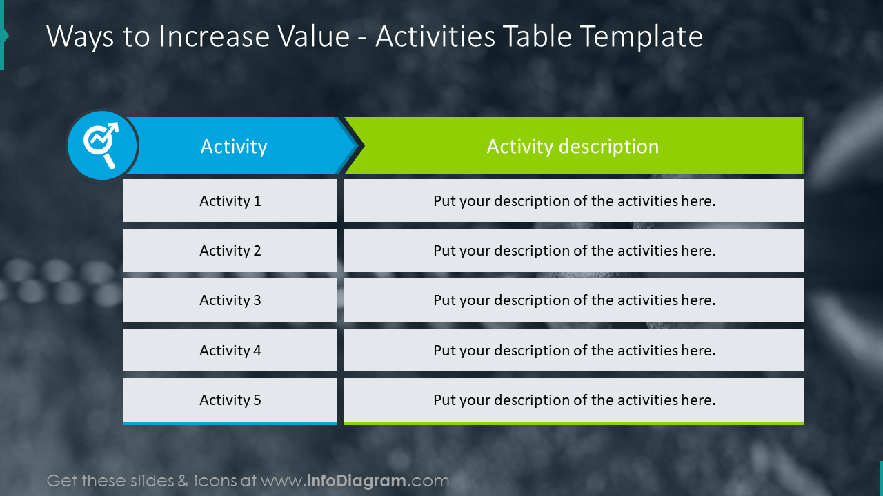Activities table example showing ways of increasing value