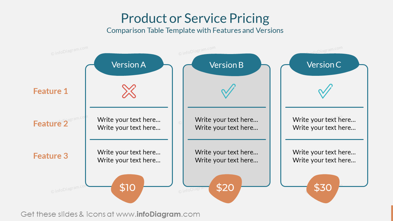 Product or Service PricingComparison Table Template with Features and Versions