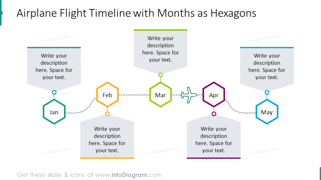 Airplane flight monthly timeline with text description and hexagons