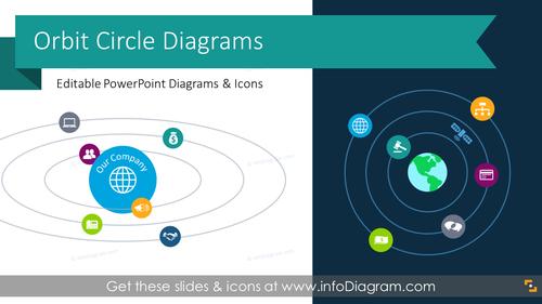 Orbit Diagram Infographics (PPT Template)