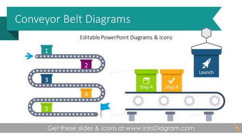 Conveyor Belt Production Line Graphics (PPT Template)