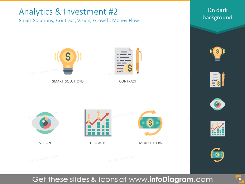 Analytics library: Smart Solutions, Contract, Vision, Growth, Money Flow