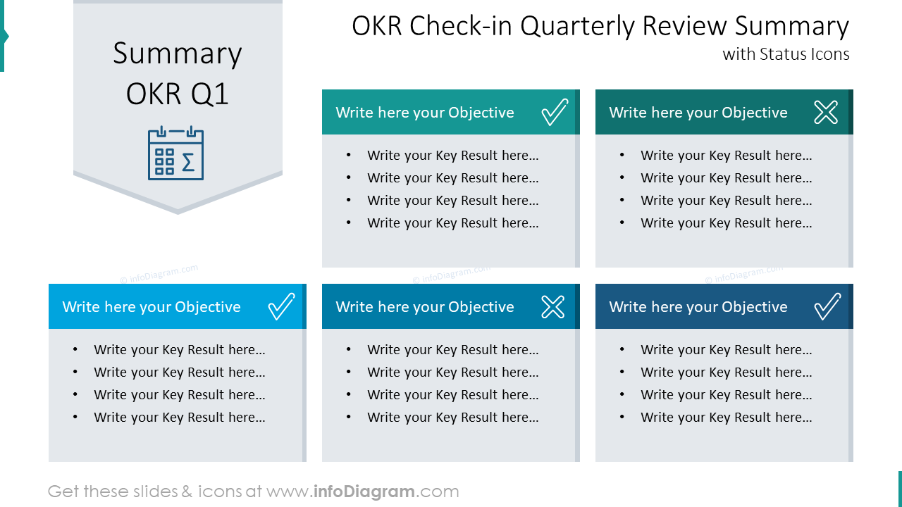 OKR check-in quarterly review summary with status icons