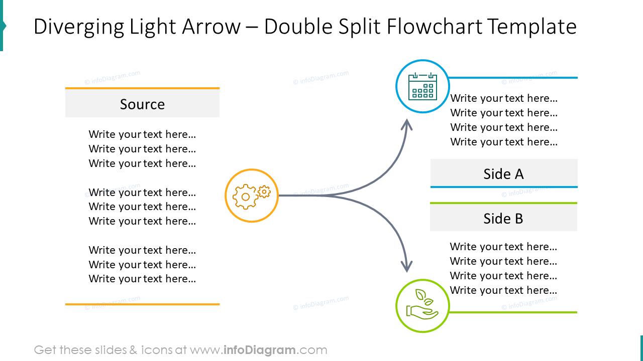 Double split flowchart showed with diverging light arrow
