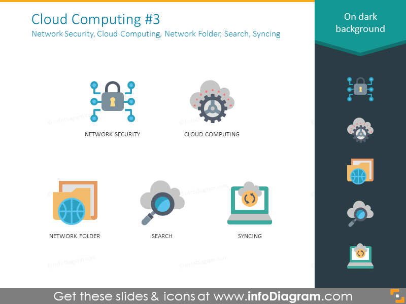Network Security, Cloud Computing, Network Folder, Search, Syncing