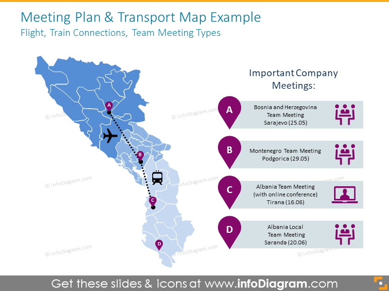 Transport Map example: Flights, Train Connections, Team Meeting Types