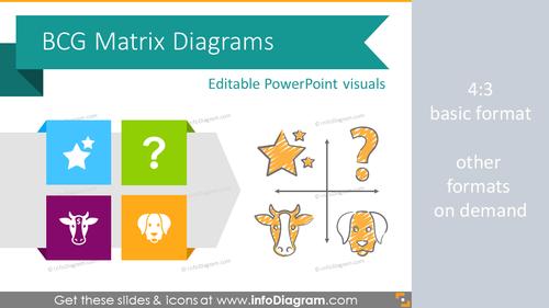 BCG Matrix Product Portfolio Model Diagram (PPT chart icons)