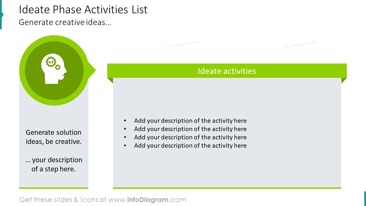 Ideate phase activities list design