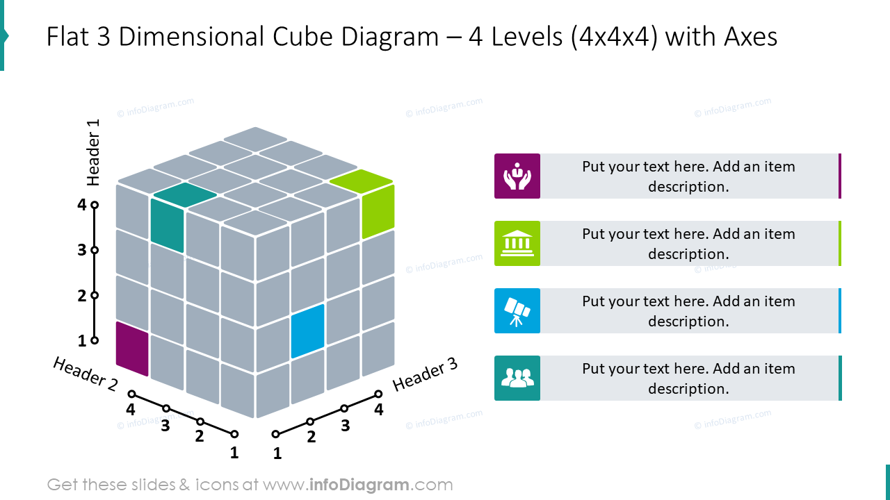 4 levels flat 3 dimensional cube diagram with axes