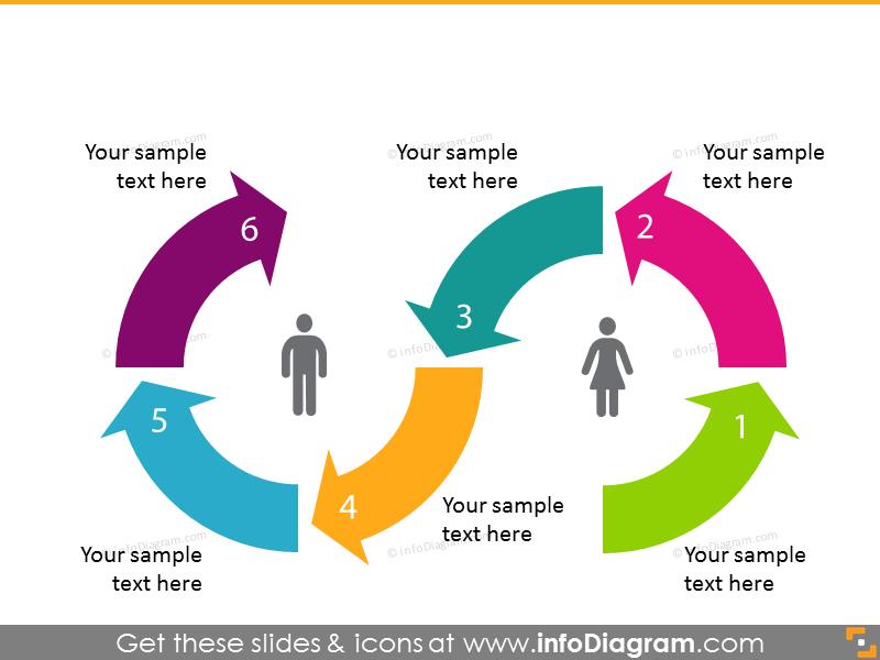 6 steps arc circle arrows slide infographics ppt template man