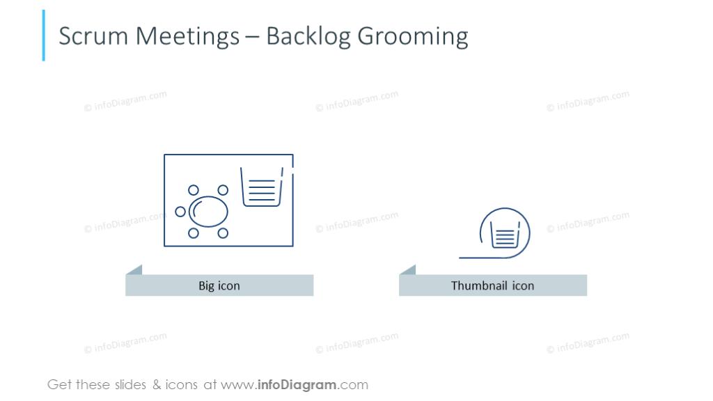 Backlog grooming icons