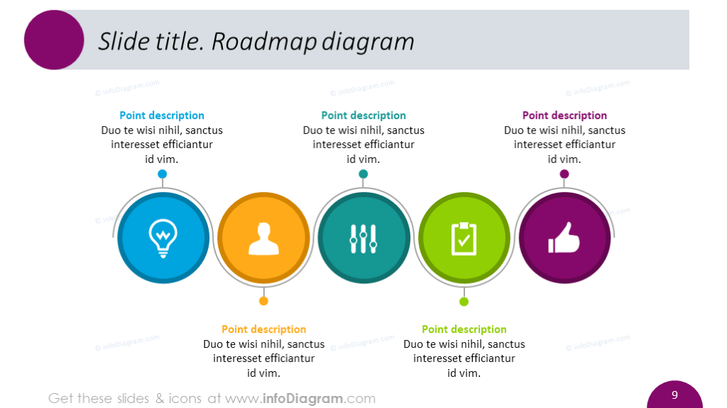 Roadmap diagramwith descriptionof each point and icons
